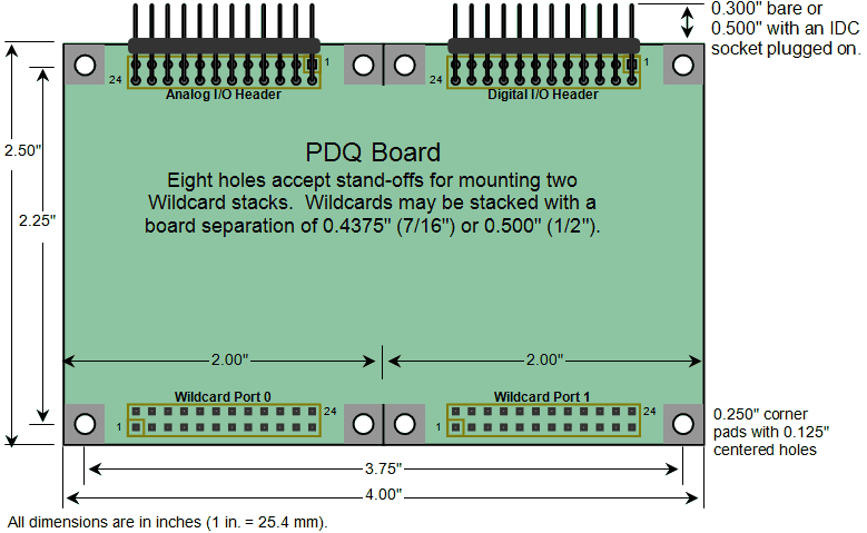 Microcontroller board physical dimensions