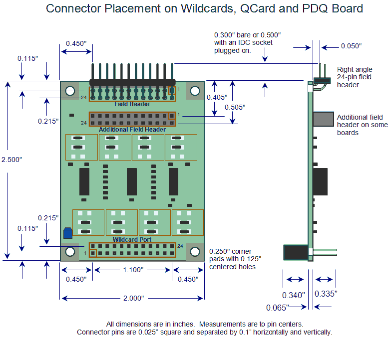 Wildcard I/O Board showing precise positions of connector pins.