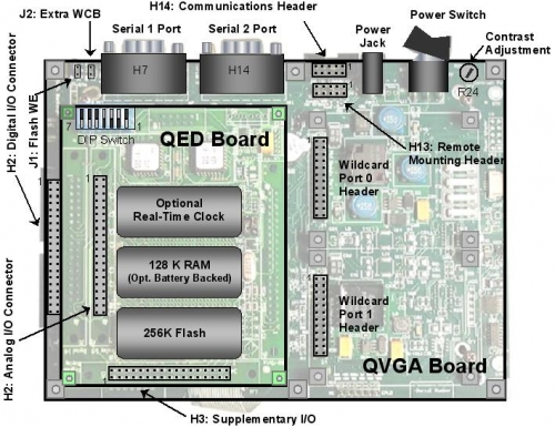 gui-user-interface:qvga-lcd-touchscreen:instrument-control:qvga-diagram.jpg