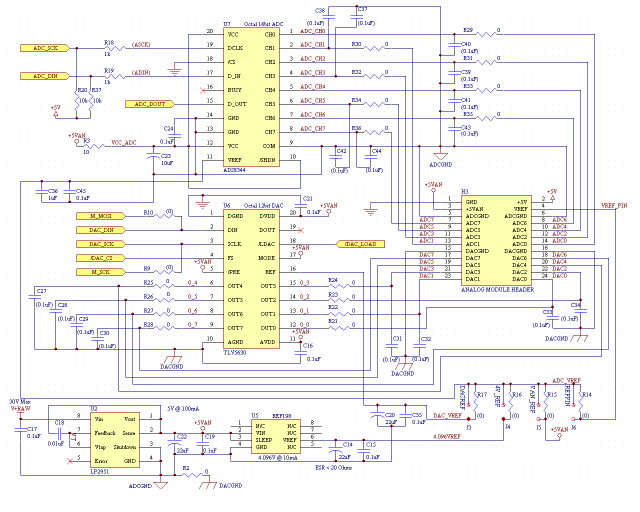 16-bit ADC & 12-bit DAC for Instrumentation and Control, 16