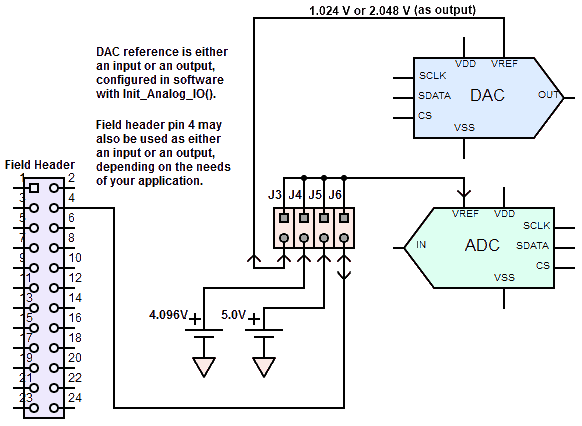 instrumentation:data-acquisition-16-bit-adc-12-bit-dac:waim_jumpers.png