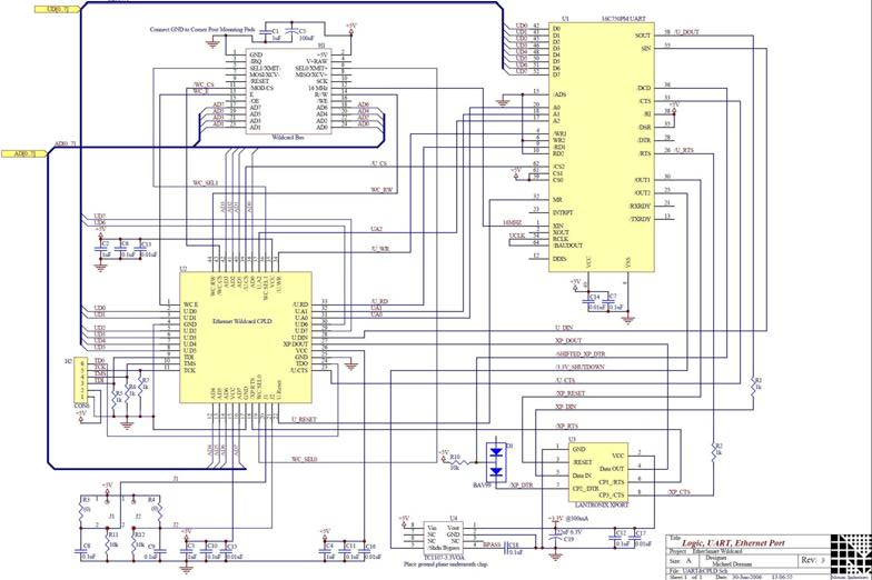 embedded ethernet schematics