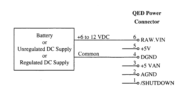 legacy-products:qed2-68hc11-microcontroller:hardware:figure_13_3_qed_power.jpg