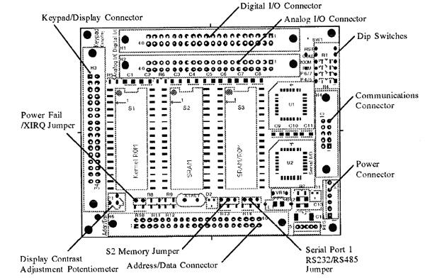 legacy-products:qed2-68hc11-microcontroller:hardware:qed3-connectory-pinouts.jpg