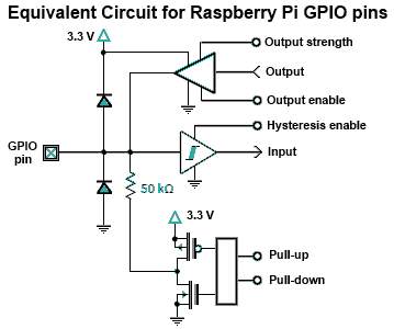 raspberry-pi-circuit-gpio-input-pins.png, GPIO Electrical Specifications, Raspberry Pi Input and Output Pin Voltage and Current Capability