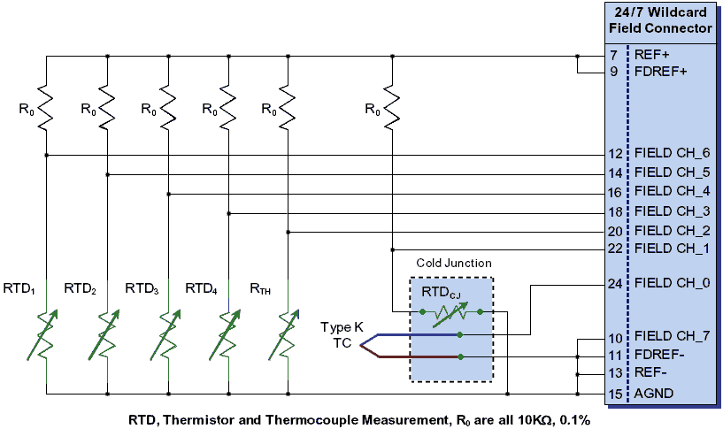 Connecting multiple RTDs, thermistors, and thermocouples with cold junction compensation to an A/D board