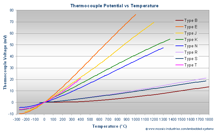 thermocouple-types.png